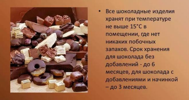 Конфеты на развес. Каков срок годности различных конфет?