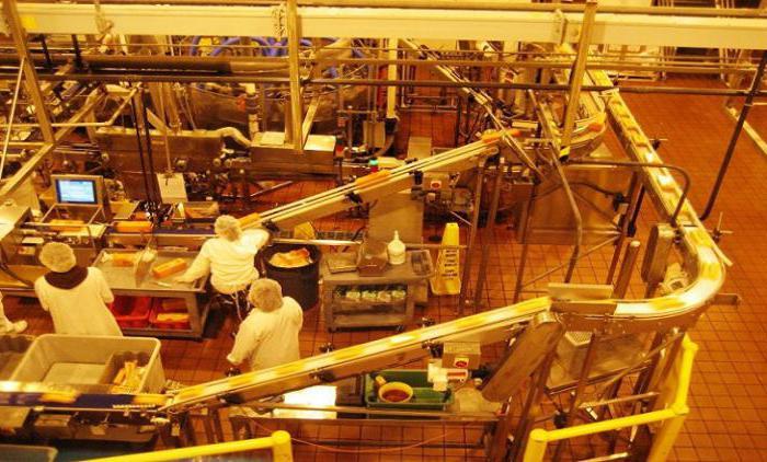 производители сливочного масла